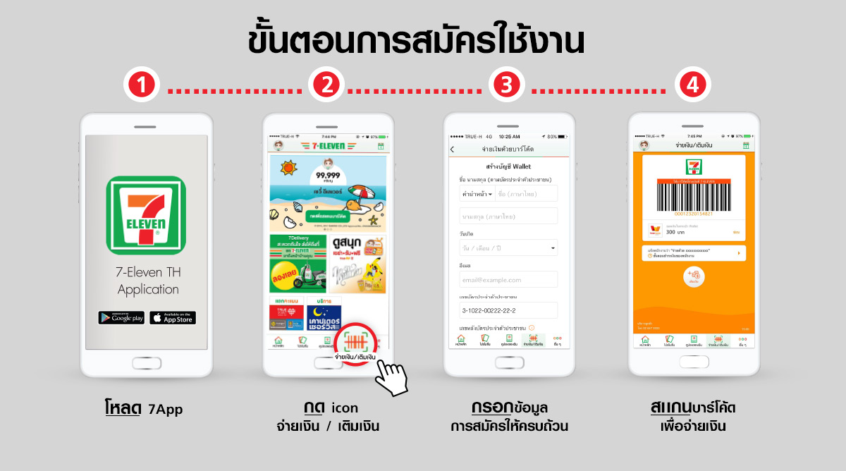 TrueMoney Wallet ผ่าน 7App